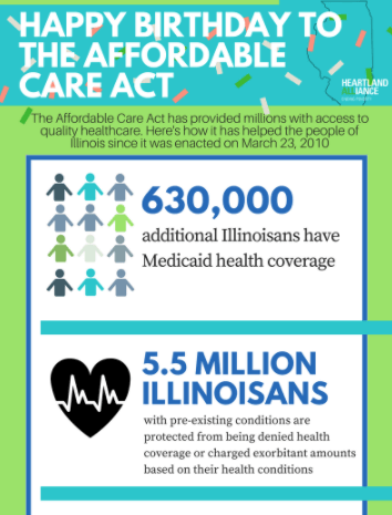 The 8th Anniversary of the Affordable Care Act (Illinois Impact)